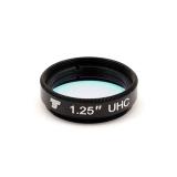 TS UHC-Nebelfilter - 31,7mm (1,25)